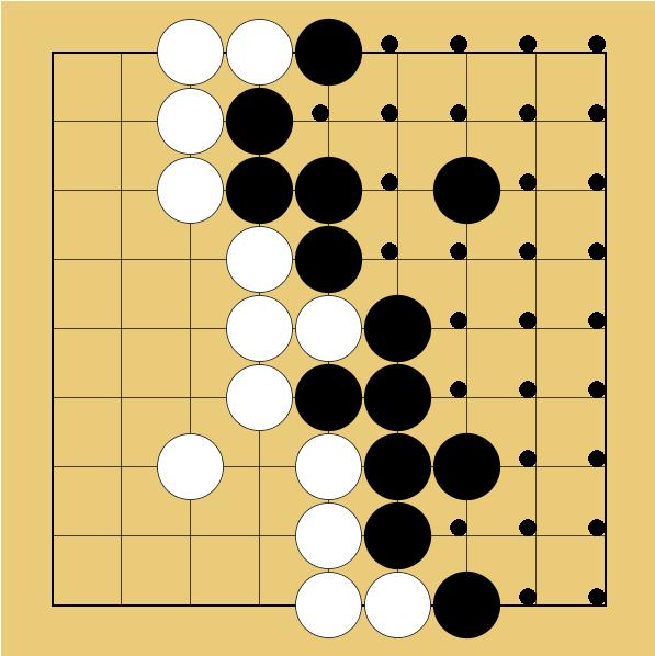 陣地を数える練習