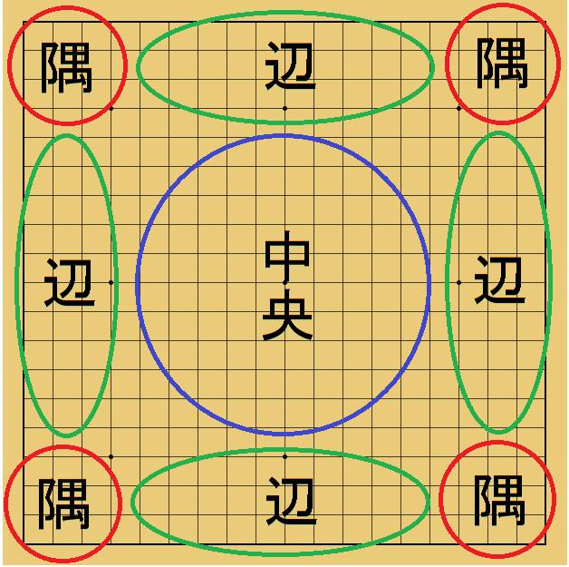 囲碁用語画像