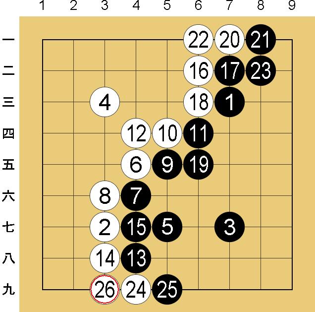 囲碁9路盤の打ち方