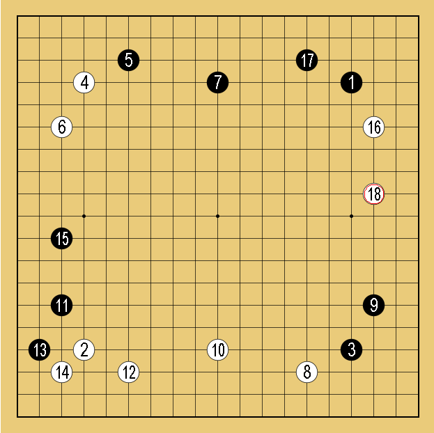 囲碁の定石③の実戦例