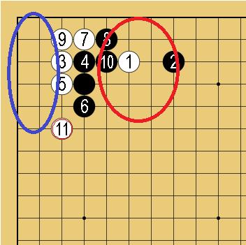 囲碁の定石④の陣地