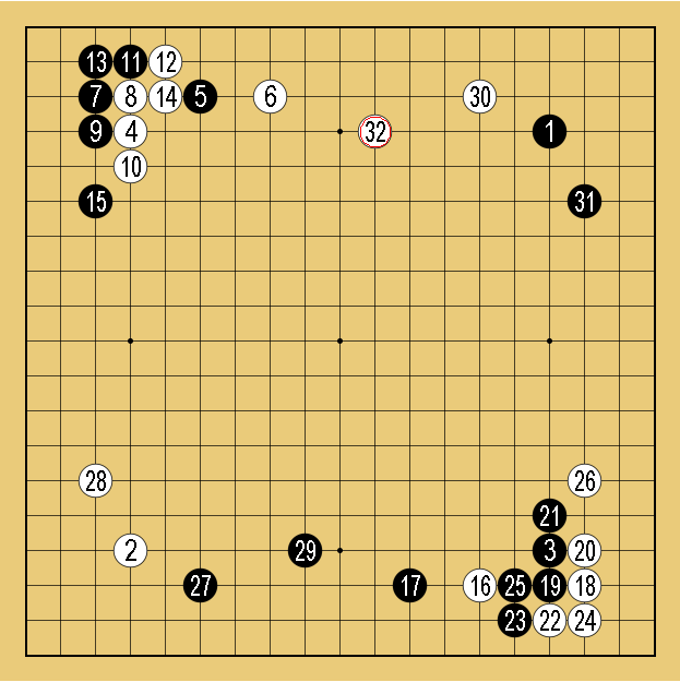 囲碁の定石④の実戦例