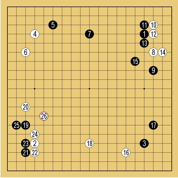 囲碁の定石⑤の実戦例
