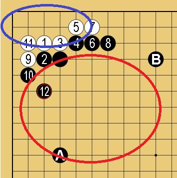 囲碁の定石⑥の陣地