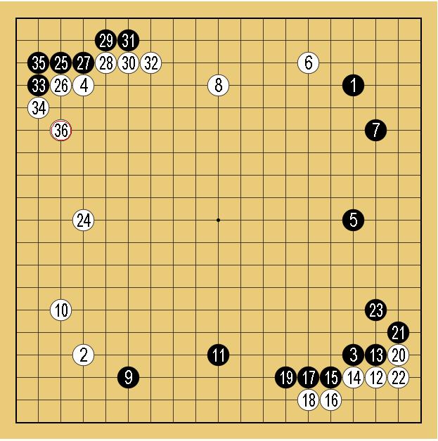 囲碁の定石⑥の実戦例