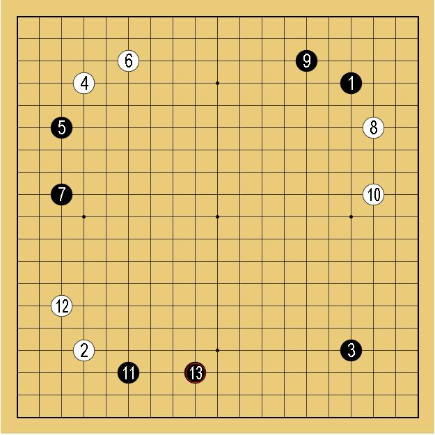 囲碁の定石②の実戦例