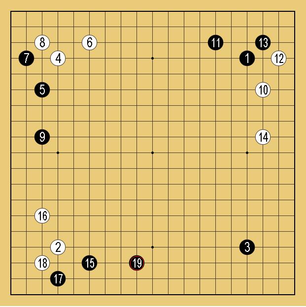 囲碁の定石①の実戦例