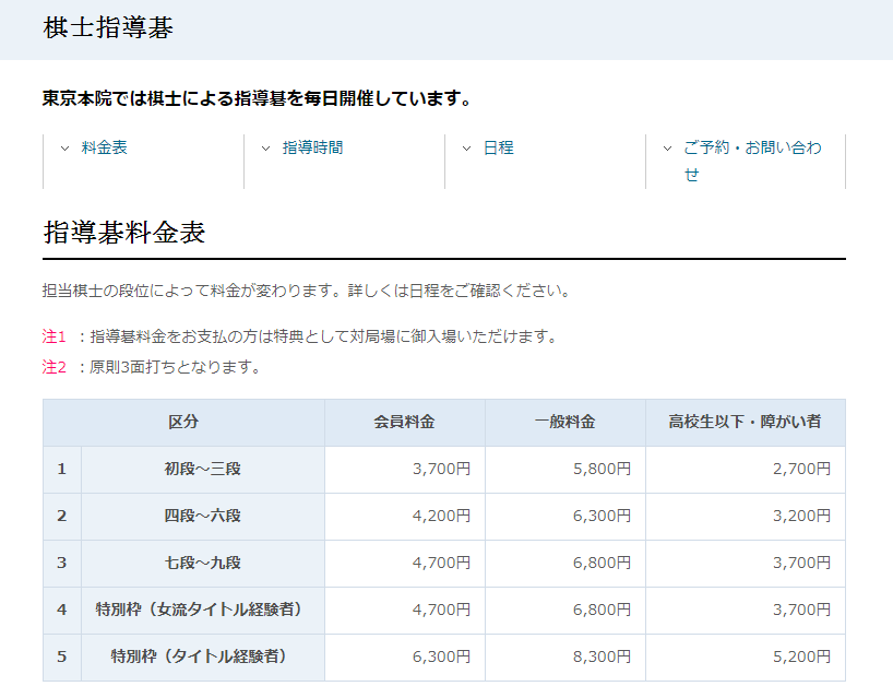 日本棋院の指導碁料金