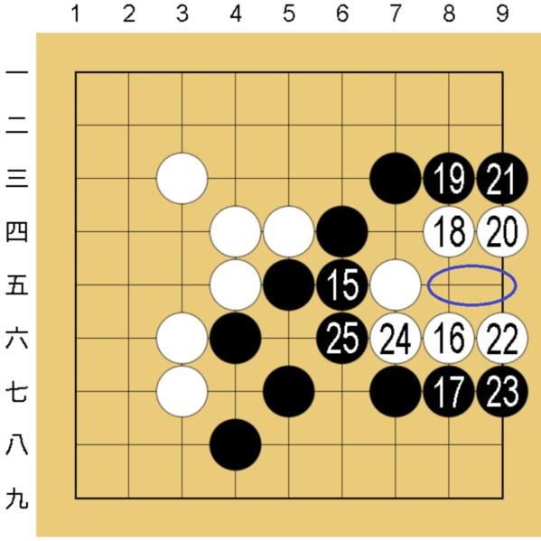 囲碁コンピューター(COSUMI)の無理手への対策のまとめ